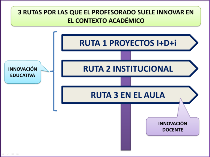 rutas-innovacion